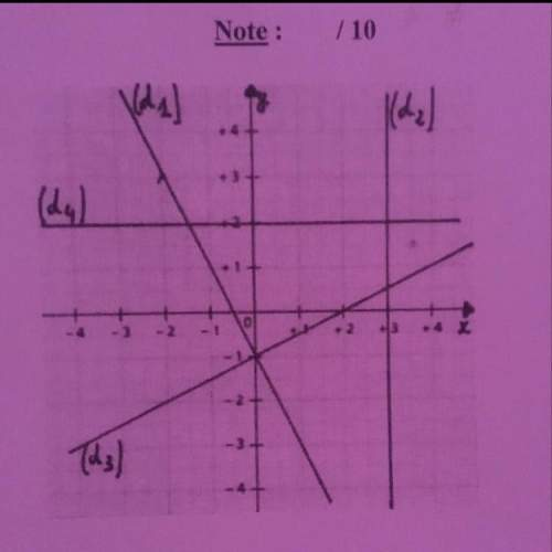 Je comprends pa cette exercices aider moi!  exercice 1: déterminé graphiquement une équatio